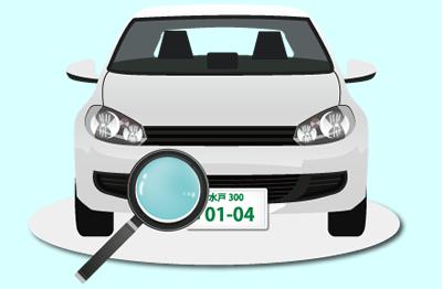 車番認証システム